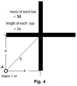 File:Cameron-Rebigsol-Newton-s-Gravitational-Law-over-Dark-Matter-CameronRebigsol04-Fig04.png